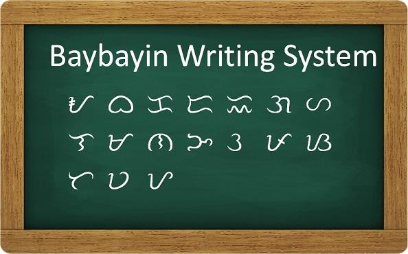 Philippine writing system before Spanish colonization