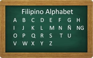 Present letters of the Filipino alphabet in the Philippines