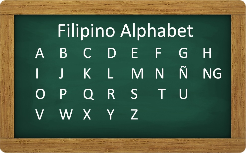 Letters of the Filipino alphabet in the Philippines