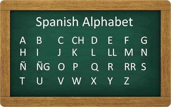 Spanish alphabet used in the Philippines during Spanish colonization era
